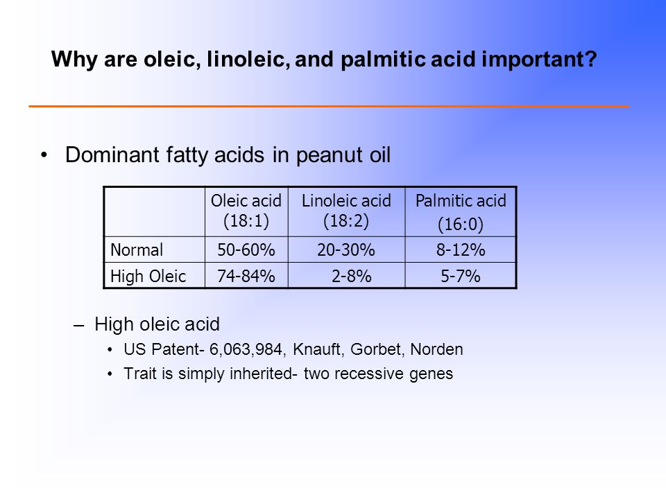 Relationship among Palmitic, Linoleic, and Oleic Acids