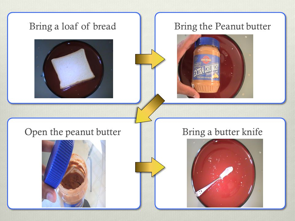 Get some Peanut butter with the butter knife Spread the peanut butter on the bread Peel the bananaBring a banana