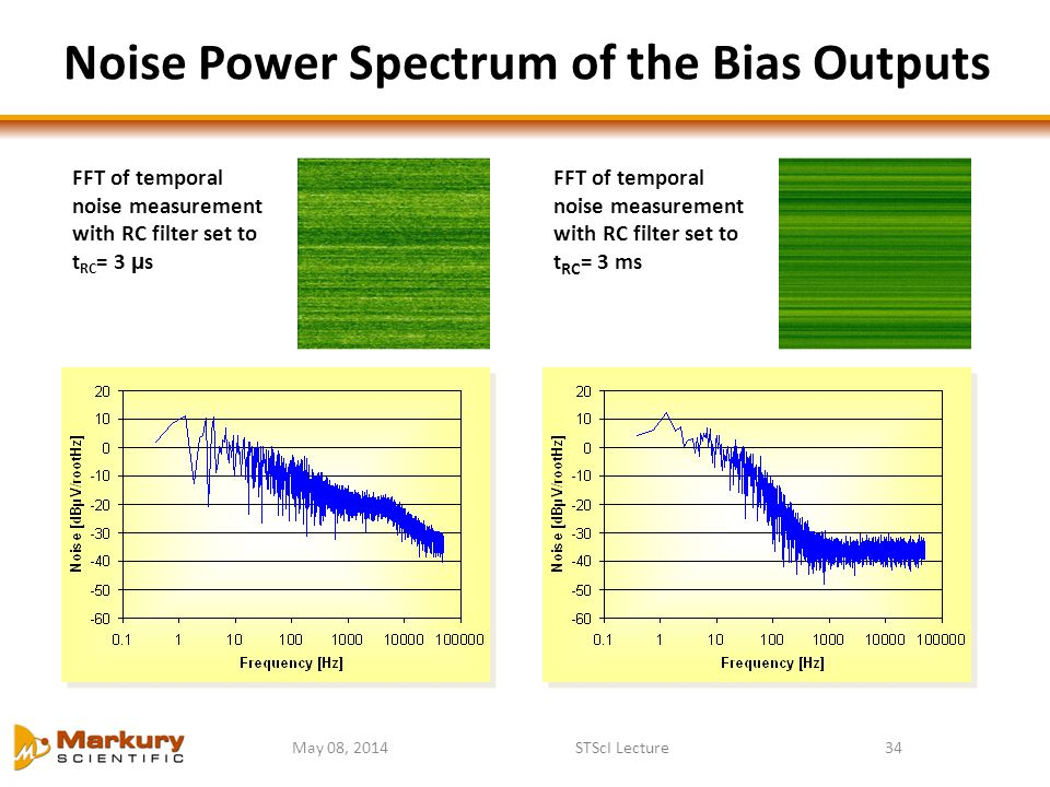 May 08, 2014STScI Lecture34 Noise Power Spectrum of the Bias Outputs FFT of temporal noise measurement with RC filter set to t RC = 3 µ s FFT of tempo