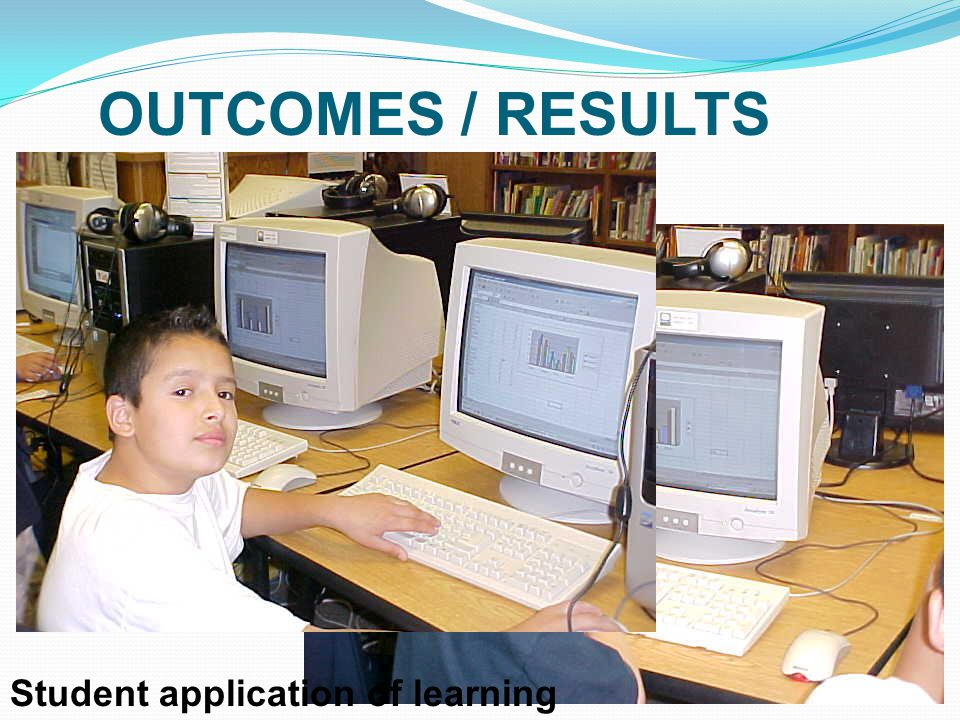 OUTCOMES / RESULTS Student application of learning