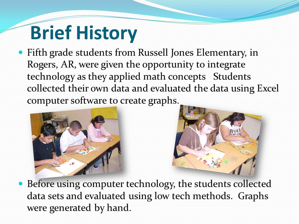 Brief History Fifth grade students from Russell Jones Elementary, in Rogers, AR, were given the opportunity to integrate technology as they applied math concepts Students collected their own data and evaluated the data using Excel computer software to create graphs.