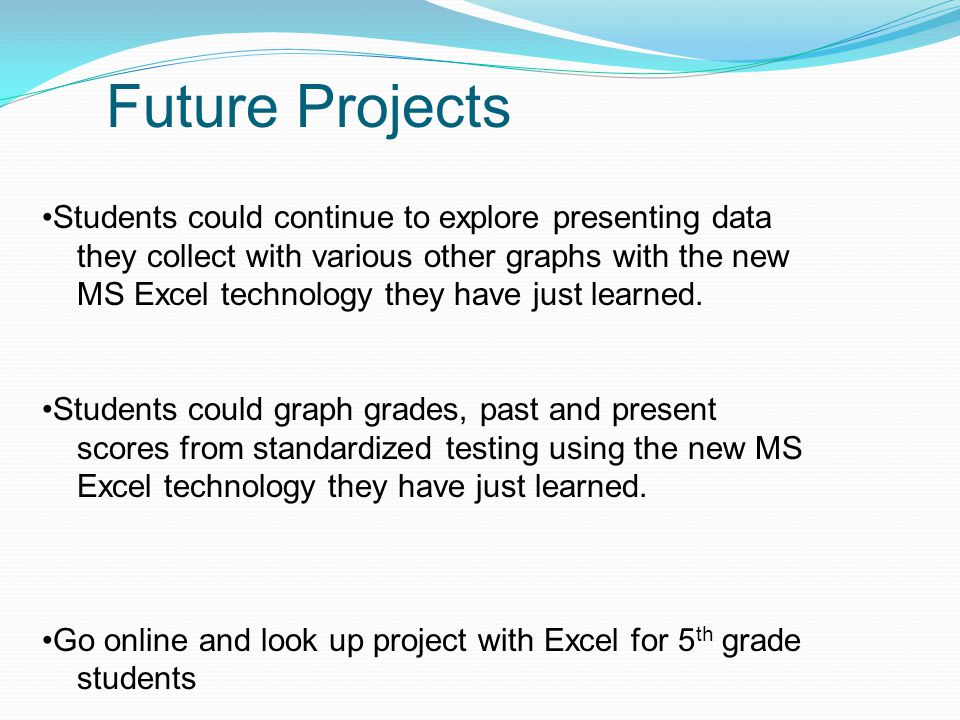 Students could continue to explore presenting data they collect with various other graphs with the new MS Excel technology they have just learned.