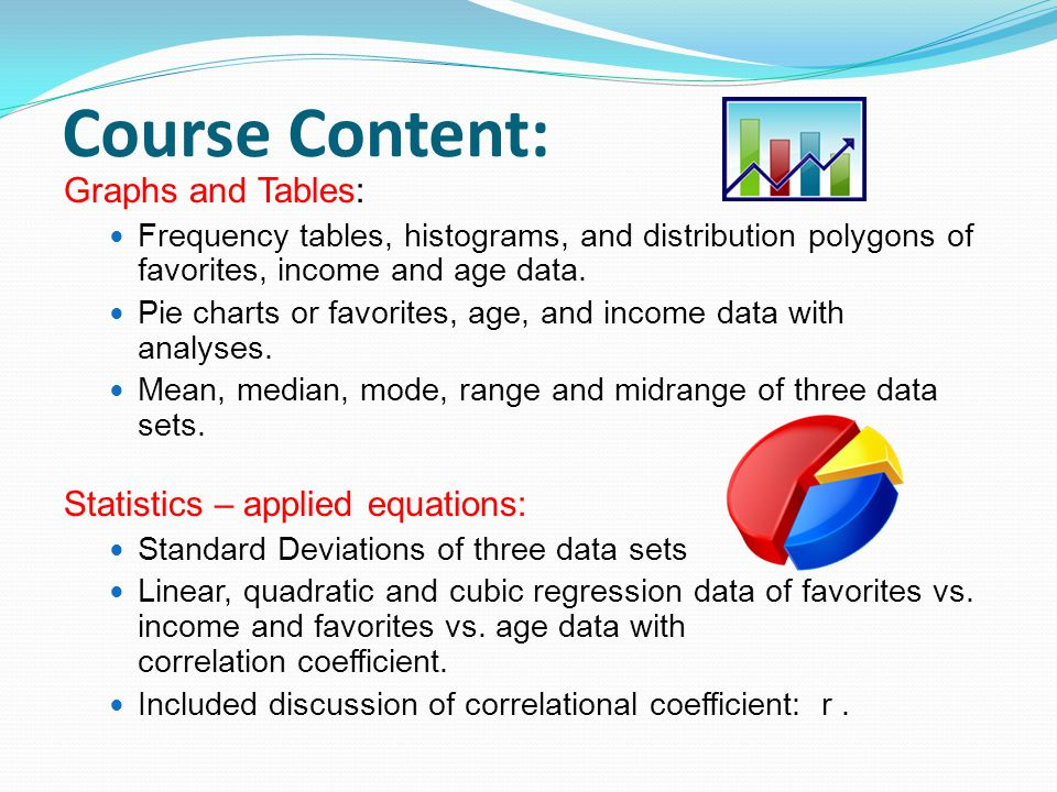 Course Content: Graphs and Tables: Frequency tables, histograms, and distribution polygons of favorites, income and age data.