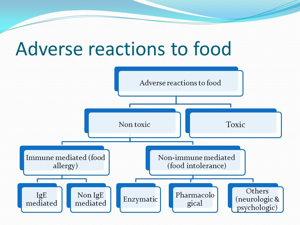 Adverse reactions to food Non toxic Immune mediated (food allergy) IgE mediated Non IgE mediated Non-immune mediated (food intolerance) Enzymatic Pharmacolo gical Others (neurologic & psychologic) Toxic