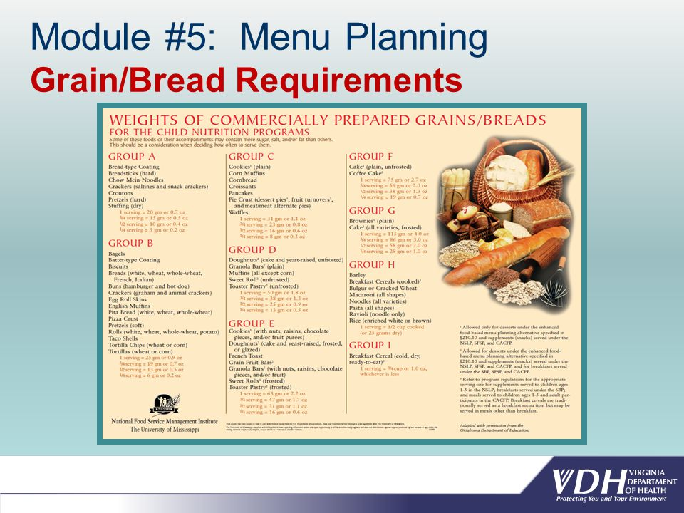 Module #5: Menu Planning Grain/Bread Requirements
