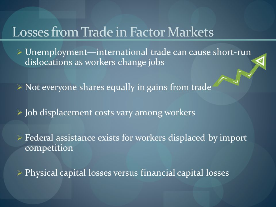 Losses from Trade in Factor Markets UUnemployment—international trade can cause short-run dislocations as workers change jobs NNot everyone shares