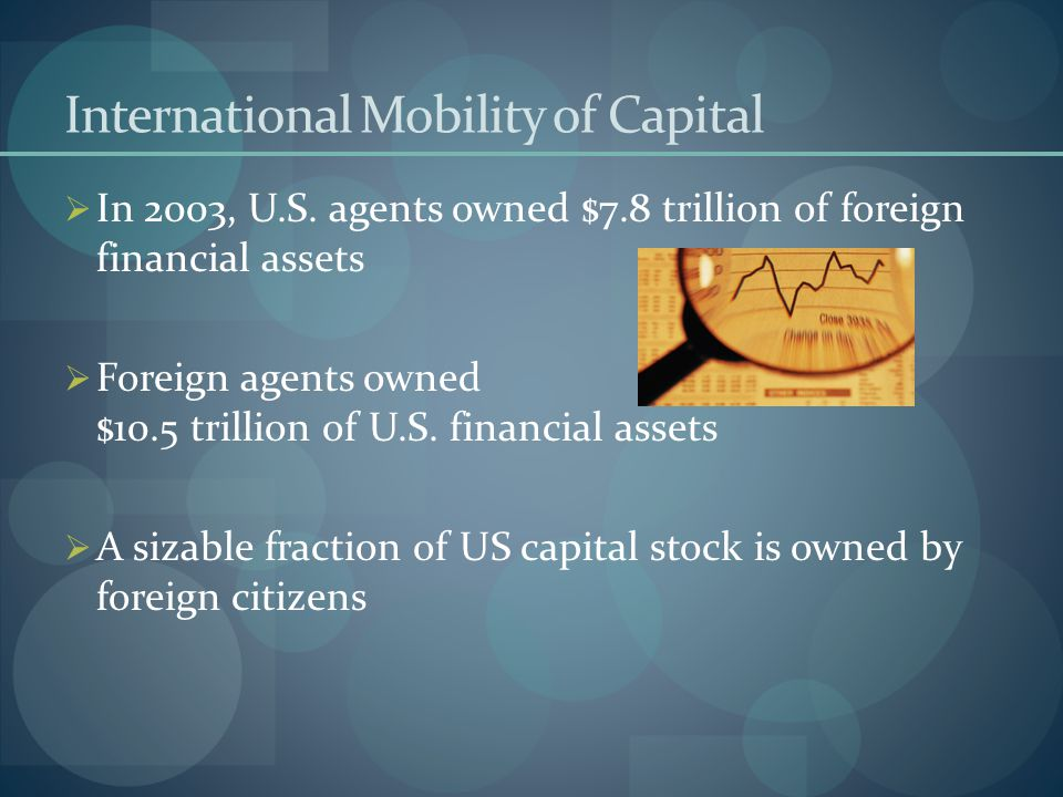 International Mobility of Capital  In 2003, U.S. agents owned $7.8 trillion of foreign financial assets  Foreign agents owned $10.5 trillion of U.S.