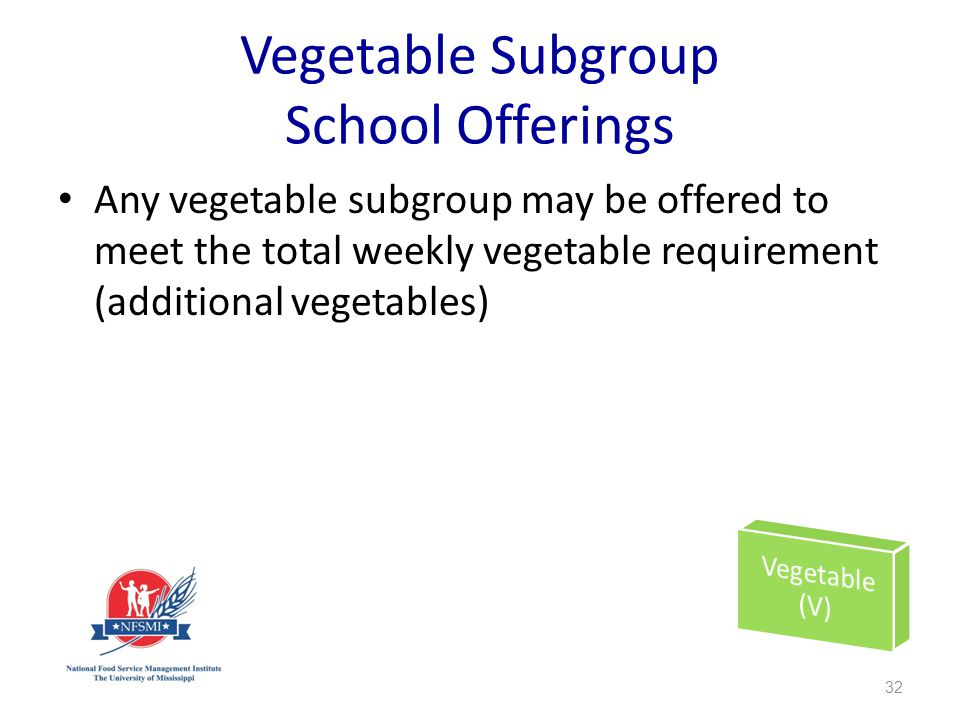 Vegetable Subgroup School Offerings Any vegetable subgroup may be offered to meet the total weekly vegetable requirement (additional vegetables) 32