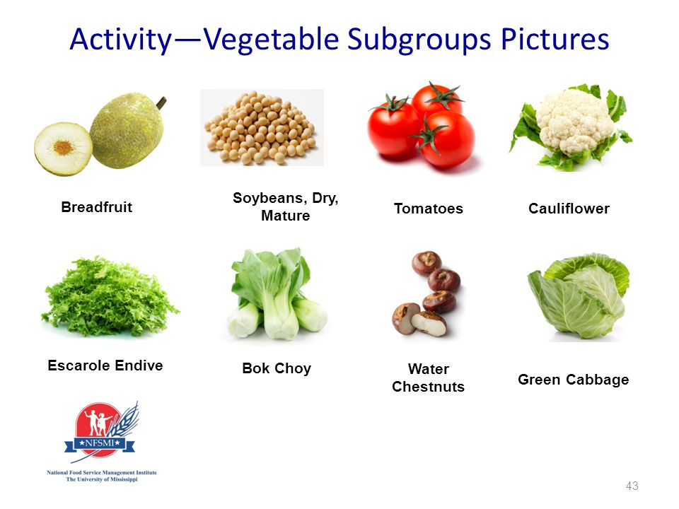 43 Breadfruit Tomatoes Cauliflower Escarole Endive Bok Choy Water Chestnuts Green Cabbage Activity—Vegetable Subgroups Pictures Soybeans, Dry, Mature