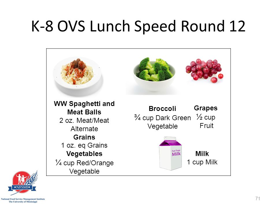 K-8 OVS Lunch Speed Round 12 Grapes ½ cup Fruit WW Spaghetti and Meat Balls 2 oz.