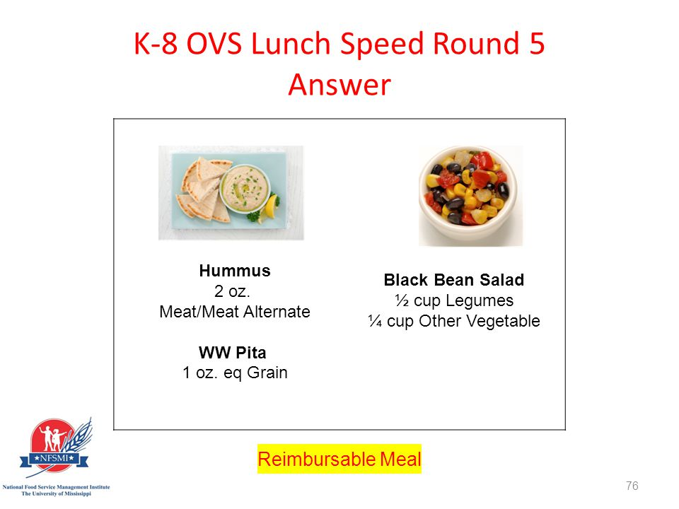 K-8 OVS Lunch Speed Round 5 Answer Hummus 2 oz. Meat/Meat Alternate WW Pita 1 oz.