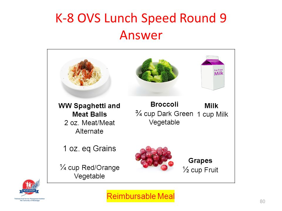 K-8 OVS Lunch Speed Round 9 Answer Grapes ½ cup Fruit WW Spaghetti and Meat Balls 2 oz.