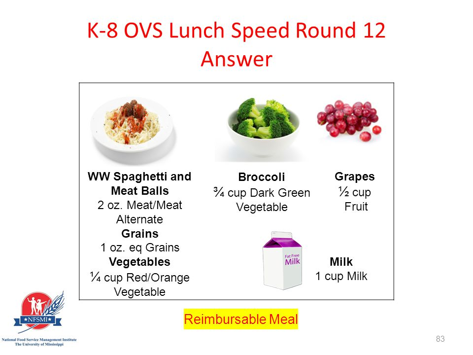K-8 OVS Lunch Speed Round 12 Answer Grapes ½ cup Fruit WW Spaghetti and Meat Balls 2 oz.