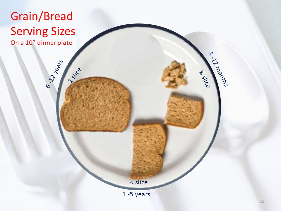 Grain/Bread Serving Sizes On a 10 dinner plate 1 -5 years ½ slice 6 -12 years 1 slice 8 -12 months ¼ slice 15