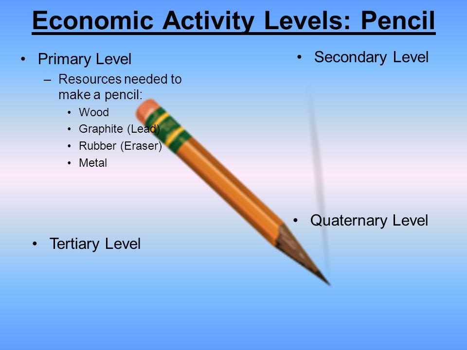 Quaternary Economic Activity Economic Activity Levels