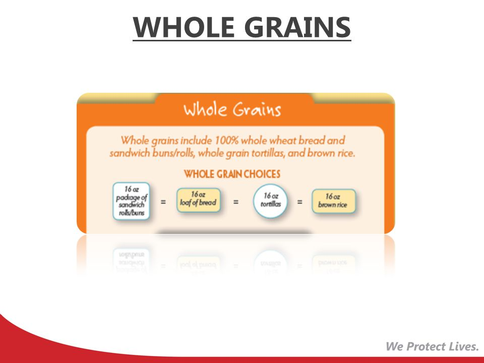 Updating brands Add – Best Choice – Food Lion – Healthy Life Whole Wheat Whole Grain Whole Grain Wheat Flaxseed Whole Wheat Sandwich Buns Remove – Sara Lee Soft and Smooth – All Pepperidge Farm breads/buns – Merita – Cobblestone Mill BREAD/BUNS