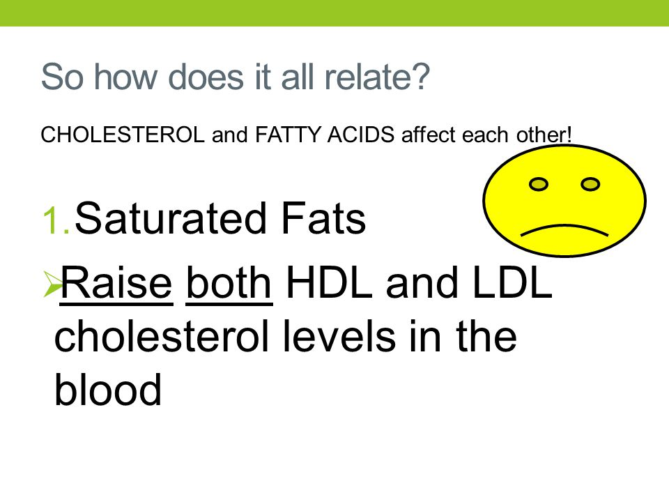 So how does it all relate? CHOLESTEROL and FATTY ACIDS affect each other! 1. Saturated Fats  Raise both HDL and LDL cholesterol levels in the blood