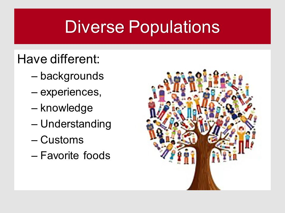 Diverse PopulationsDiverse Populations Have different: –backgrounds –experiences, –knowledge –Understanding –Customs –Favorite foods