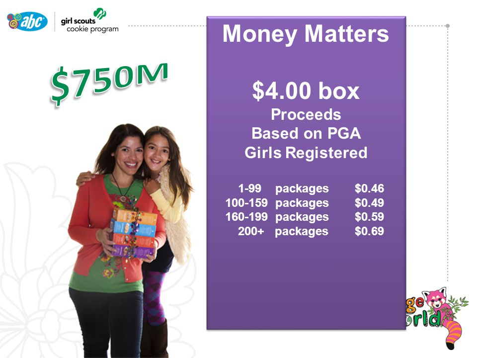 Money Matters $4.00 box Proceeds Based on PGA Girls Registered 1-99 packages $0.46 100-159 packages$0.49 160-199 packages$0.59 200+ packages$0.69 Money Matters $4.00 box Proceeds Based on PGA Girls Registered 1-99 packages $0.46 100-159 packages$0.49 160-199 packages$0.59 200+ packages$0.69