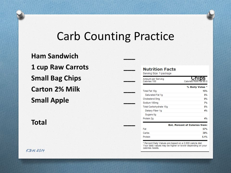 Carb Counting Practice Ham Sandwich___ 1 cup Raw Carrots___ Small Bag Chips___ Carton 2% Milk___ Small Apple___ Total___ Chips KBN 2014