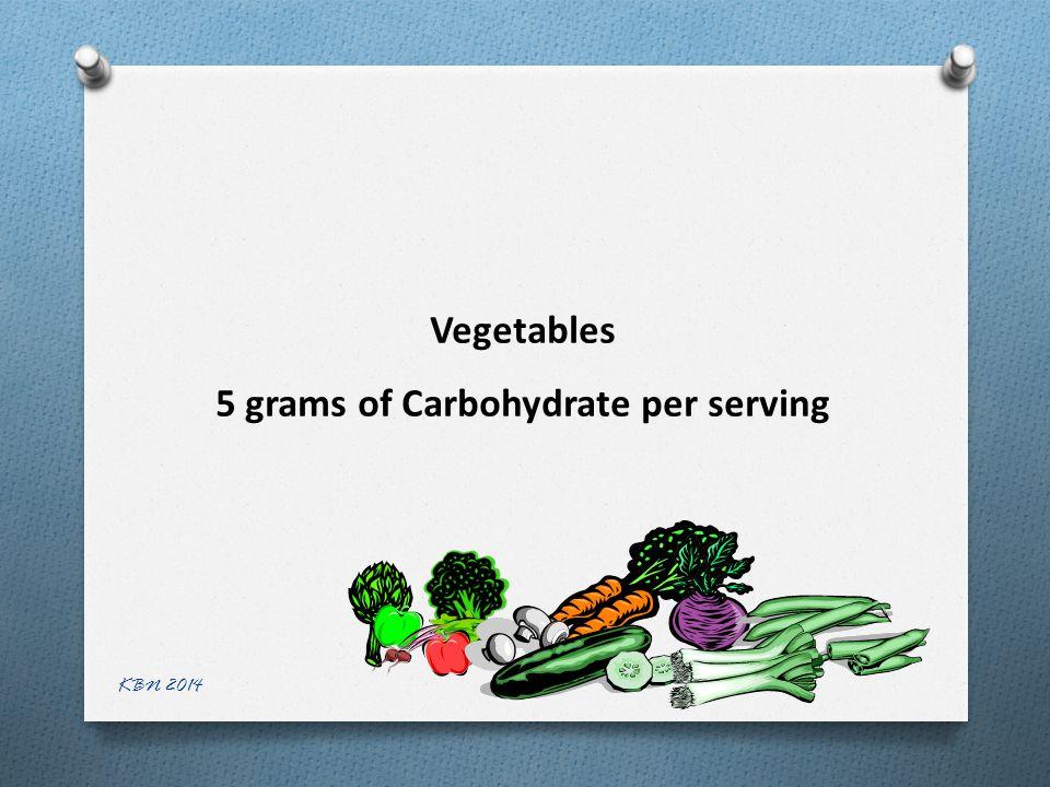Milk 12 Grams of Carbohydrate per Serving KBN 2014