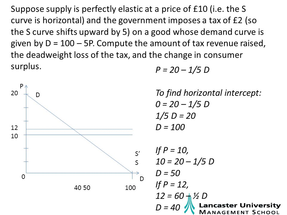Suppose supply is perfectly elastic at a price of £10 (i.e.