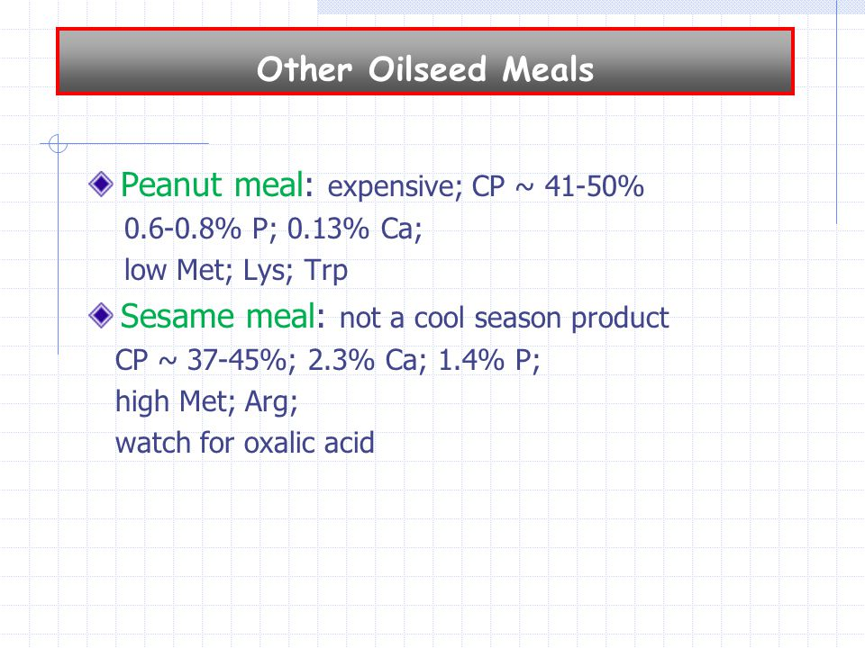 Peanut meal: expensive; CP ~ 41-50% 0.6-0.8% P; 0.13% Ca; low Met; Lys; Trp Sesame meal: not a cool season product CP ~ 37-45%; 2.3% Ca; 1.4% P; high Met; Arg; watch for oxalic acid Other Oilseed Meals