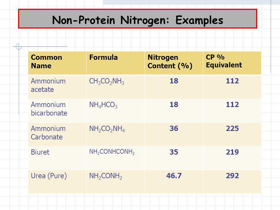 Non-Protein Nitrogen: Examples Common Name FormulaNitrogen Content (%) CP % Equivalent Ammonium acetate CH 3 CO 2 NH 3 18112 Ammonium bicarbonate NH 4 HCO 3 18112 Ammonium Carbonate NH 2 CO 2 NH 4 36225 Biuret NH 2 CONHCONH 2 35219 Urea (Pure)NH 2 CONH 2 46.7292