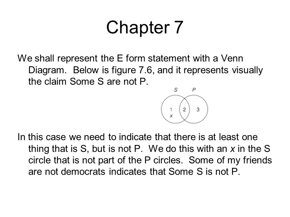 Chapter 7 We shall represent the E form statement with a Venn Diagram. Below is figure 7.6, and it represents visually the claim Some S are not P. In