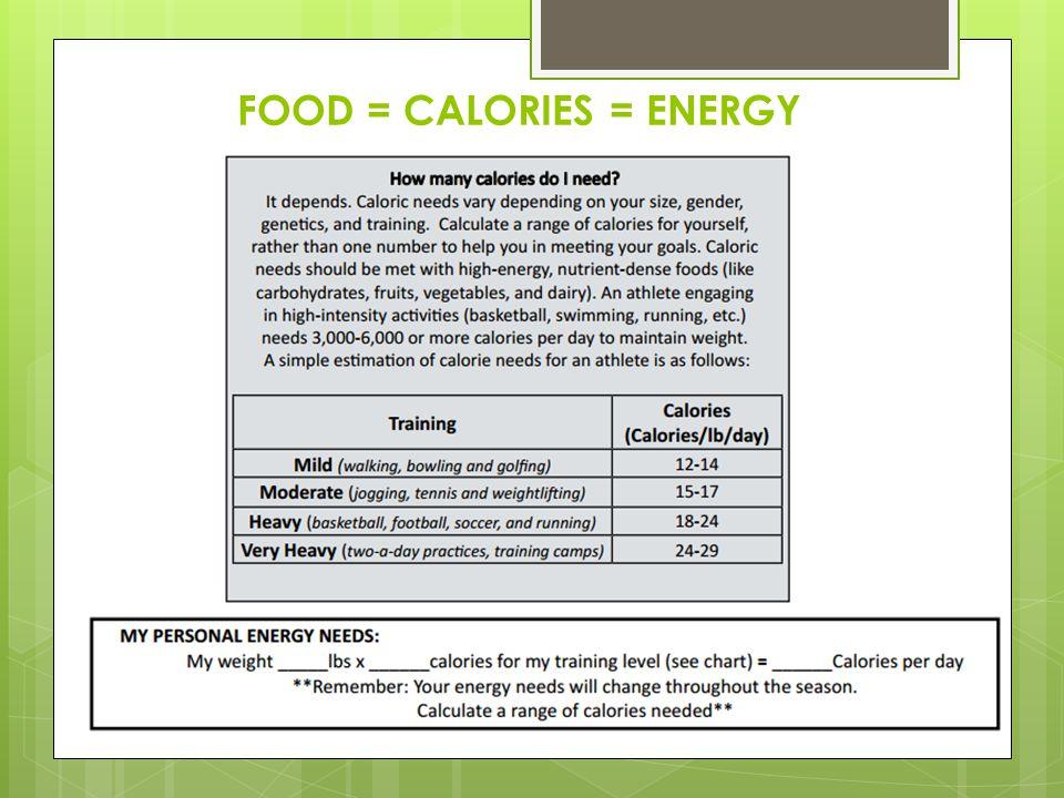 Increase or Maintain Body Mass Decrease % Body Fat