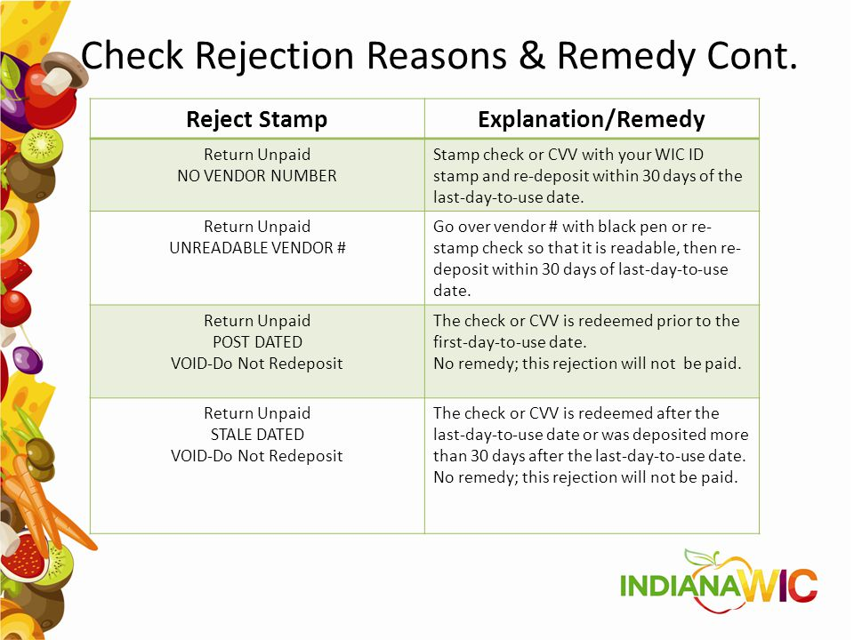 Check Rejection Reasons & Remedy Cont. Reject StampExplanation/Remedy Return Unpaid NO VENDOR NUMBER Stamp check or CVV with your WIC ID stamp and re-