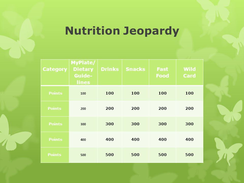 MyPlate & Dietary Guidelines for 100 Which cooking method adds the most fat.