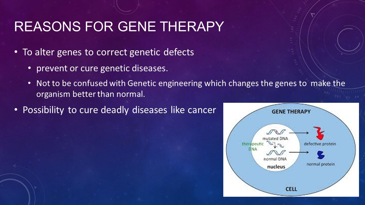 REASONS FOR GENE THERAPY To alter genes to correct genetic defects prevent or cure genetic diseases. Not to be confused with Genetic engineering which