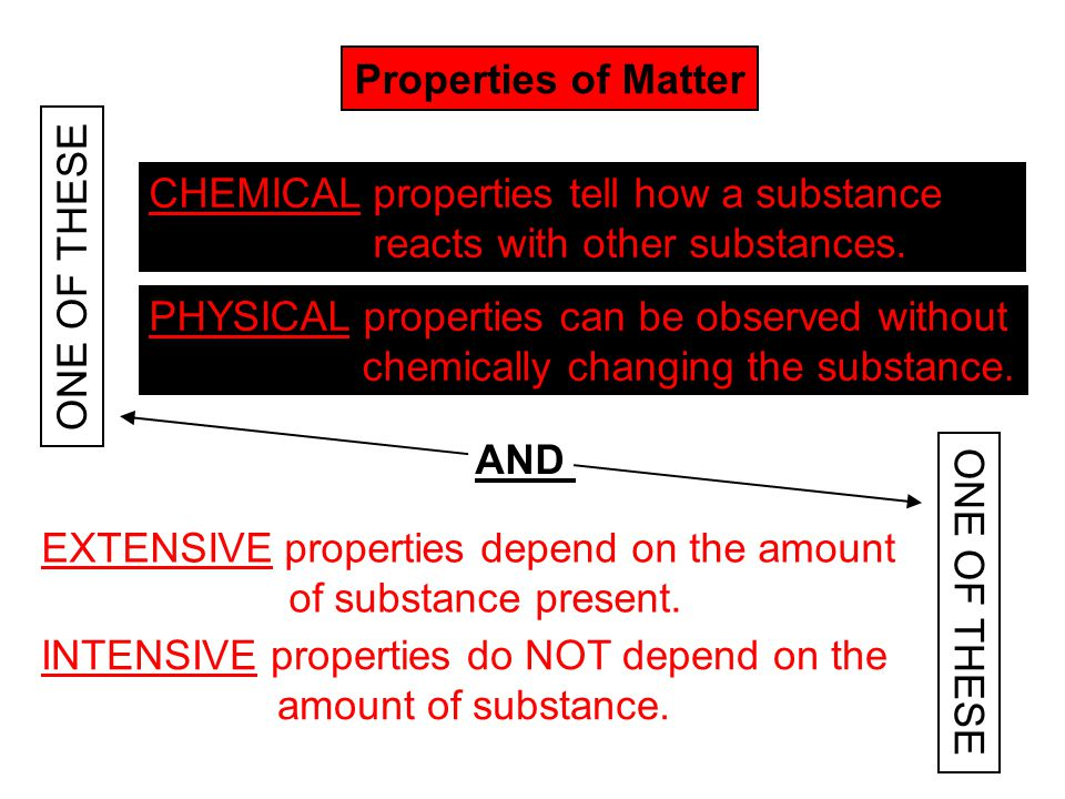 Properties of Matter CHEMICAL properties tell how a substance reacts with other substances. PHYSICAL properties can be observed without chemically cha
