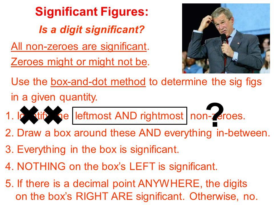 Is a digit significant? Significant Figures: Use the box-and-dot method to determine the sig figs in a given quantity. All non-zeroes are significant.