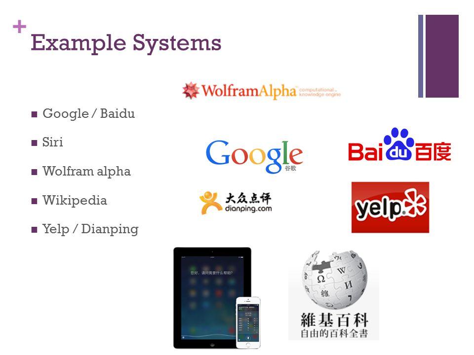 + Example Systems Google / Baidu Siri Wolfram alpha Wikipedia Yelp / Dianping