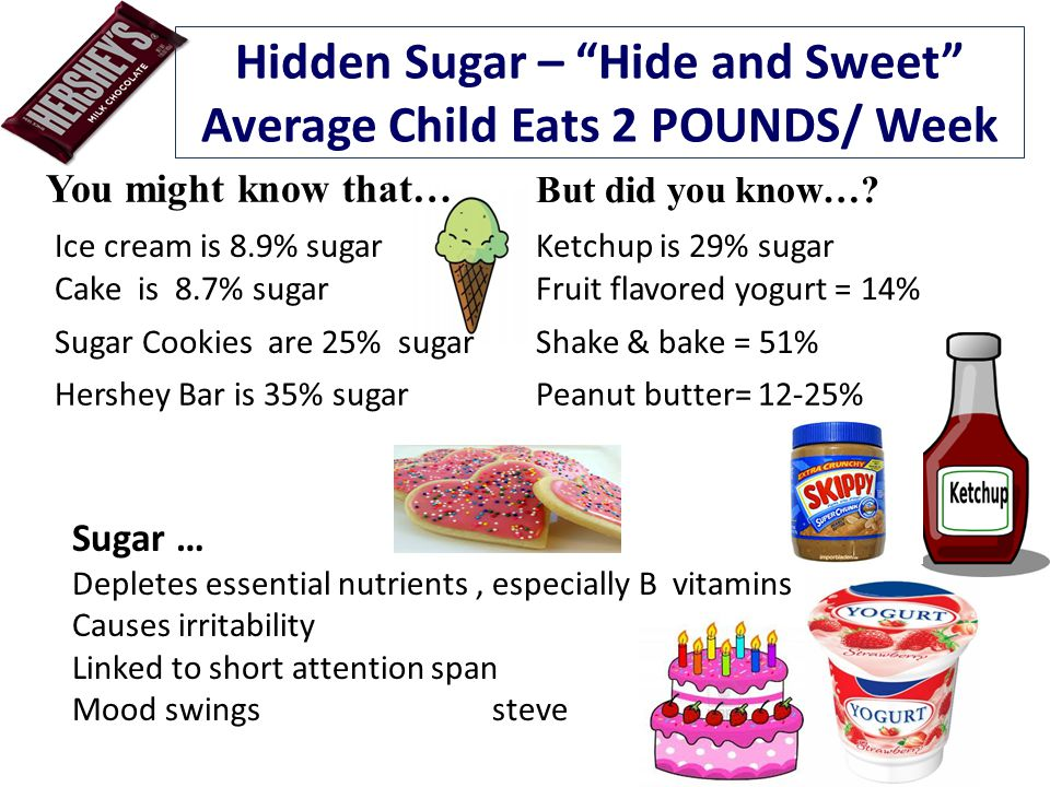 "Hidden Sugar – ""Hide and Sweet"" Average Child Eats 2 POUNDS/ Week You might know that… But did you know…? Ketchup is 29% sugar Fruit flavored yogurt ="