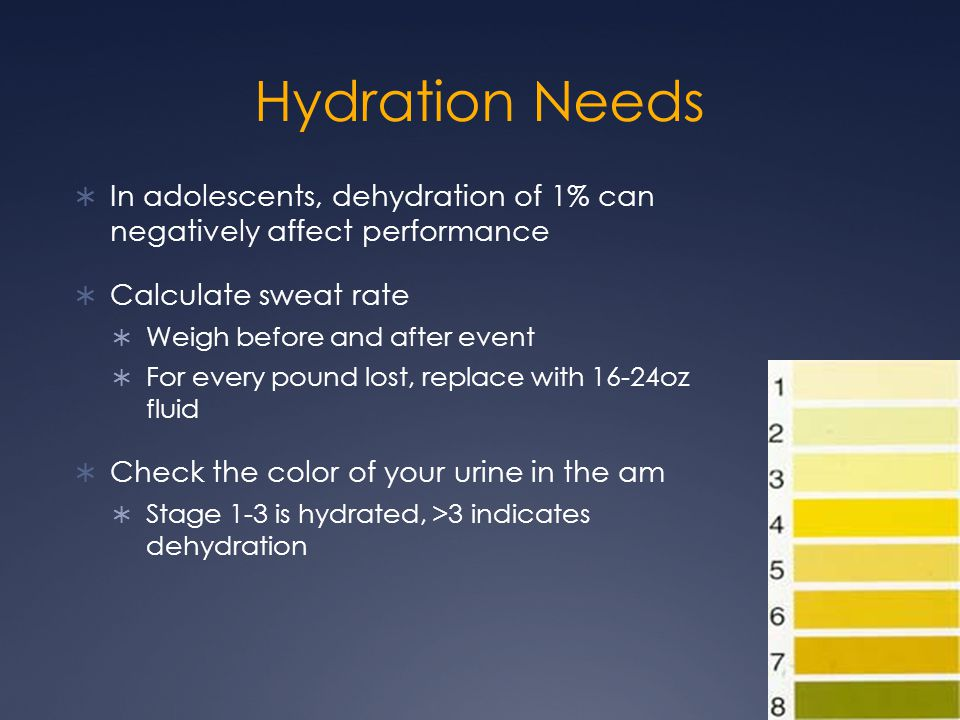 Hydration Needs  In adolescents, dehydration of 1% can negatively affect performance  Calculate sweat rate  Weigh before and after event  For ever