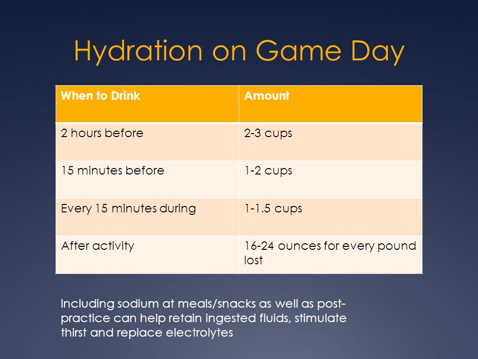 Hydration on Game Day When to DrinkAmount 2 hours before2-3 cups 15 minutes before1-2 cups Every 15 minutes during1-1.5 cups After activity16-24 ounce
