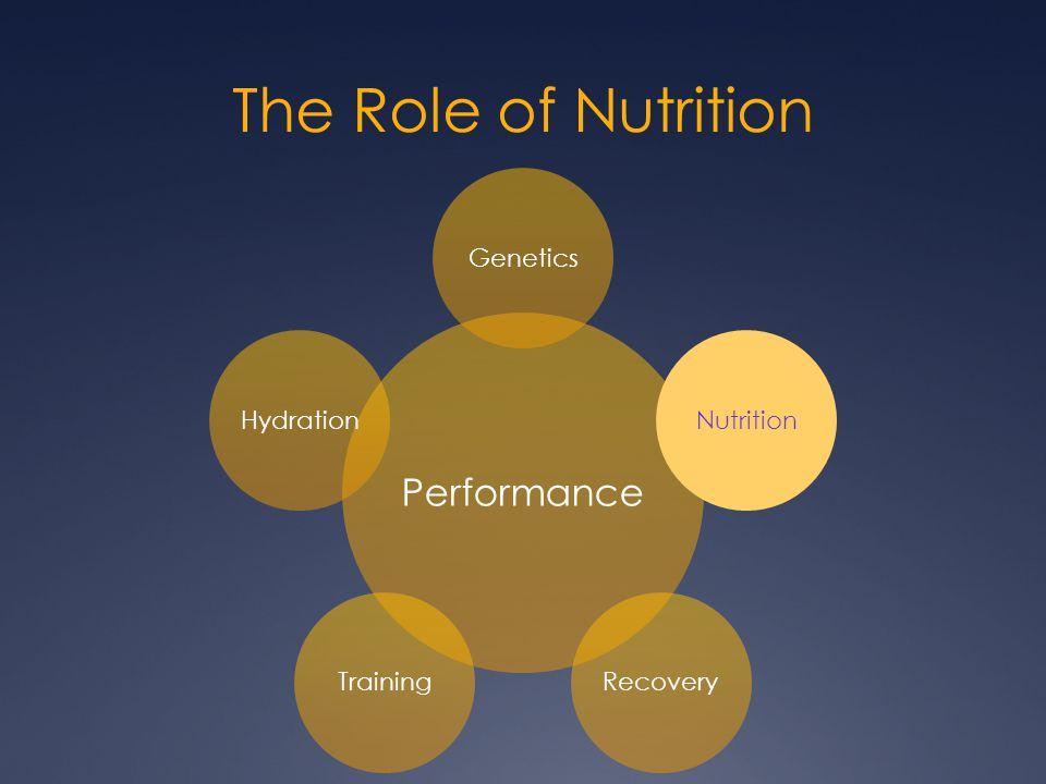 The Role of Nutrition Performance GeneticsNutritionRecoveryTrainingHydration