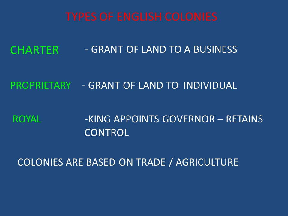 TYPES OF ENGLISH COLONIES CHARTER - GRANT OF LAND TO A BUSINESS PROPRIETARY- GRANT OF LAND TO INDIVIDUAL ROYAL-KING APPOINTS GOVERNOR – RETAINS CONTROL COLONIES ARE BASED ON TRADE / AGRICULTURE