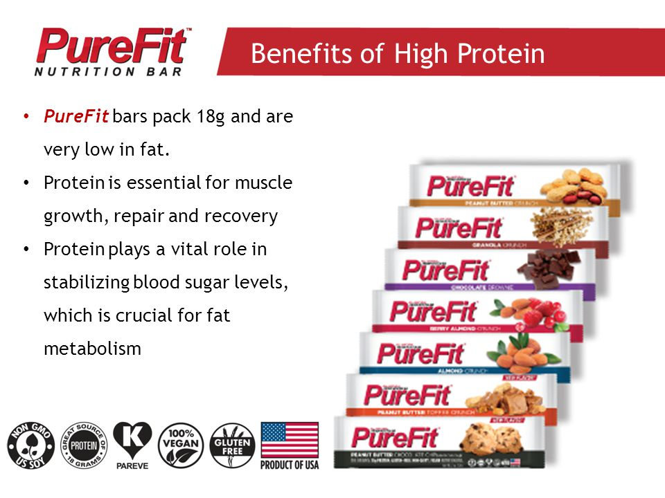 Benefits of High Protein PureFit bars pack 18g and are very low in fat.