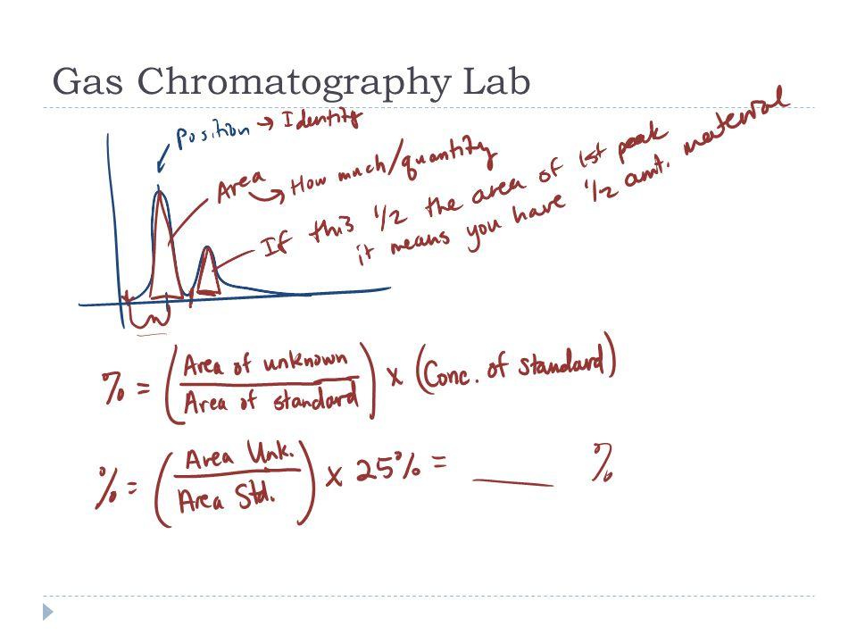 Gas Chromatography Lab