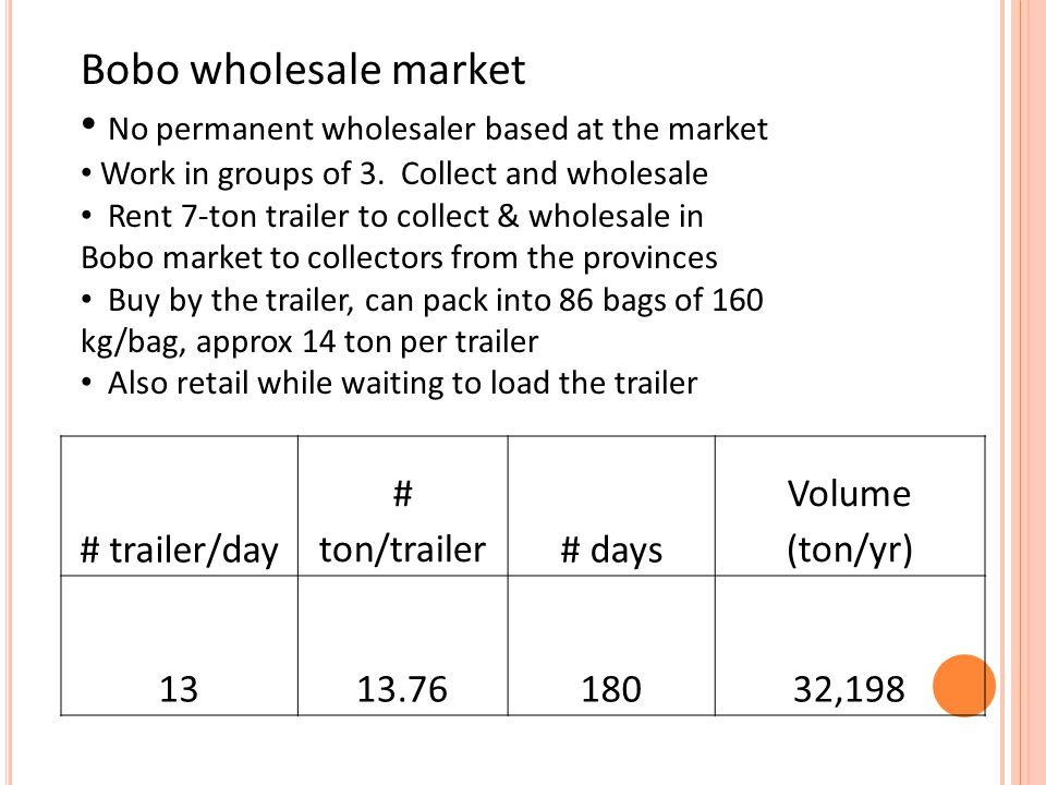# trailer/day # ton/trailer# days Volume (ton/yr) 1313.7618032,198 Bobo wholesale market No permanent wholesaler based at the market Work in groups of