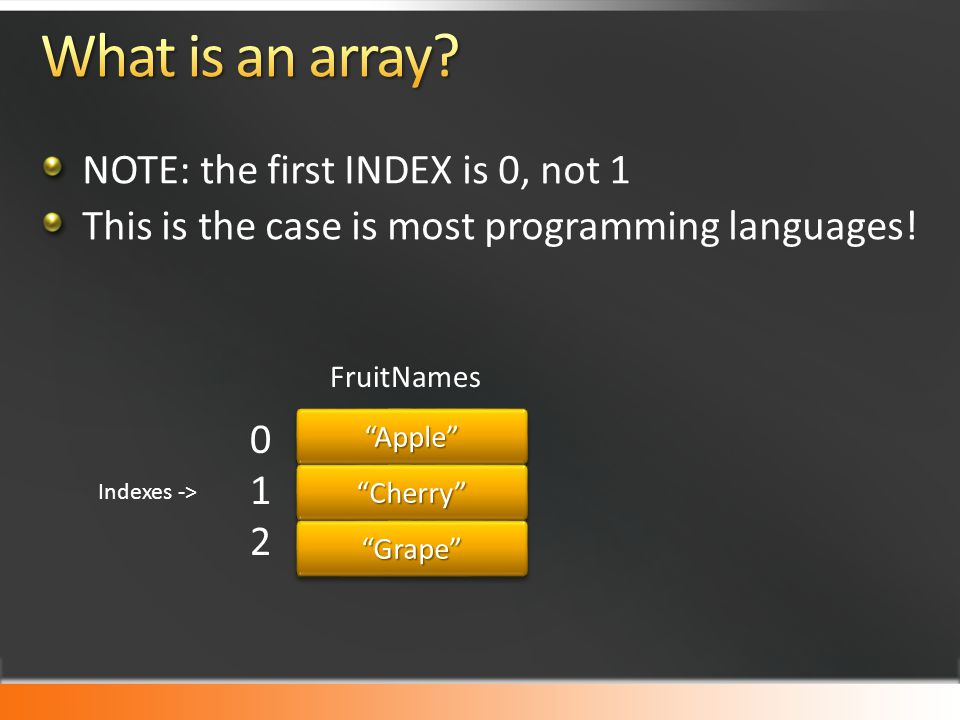 """NOTE: the first INDEX is 0, not 1 This is the case is most programming languages! """"Apple""""""""Apple"""" """"Cherry""""""""Cherry"""" """"Grape""""""""Grape"""" FruitNames 012012 Ind"""