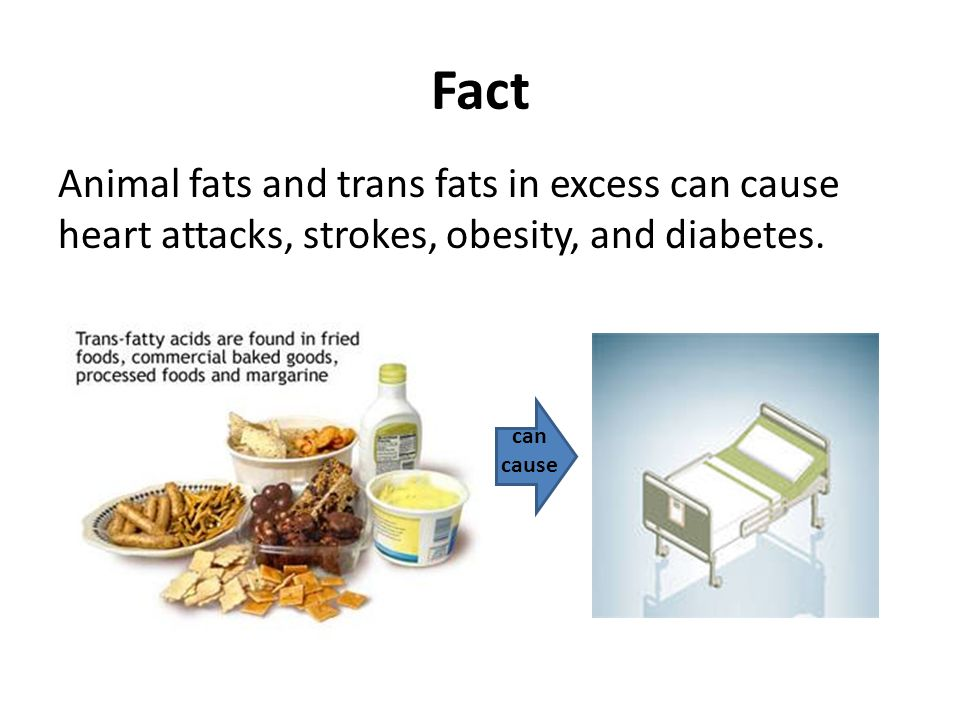 Fact Animal fats and trans fats in excess can cause heart attacks, strokes, obesity, and diabetes.