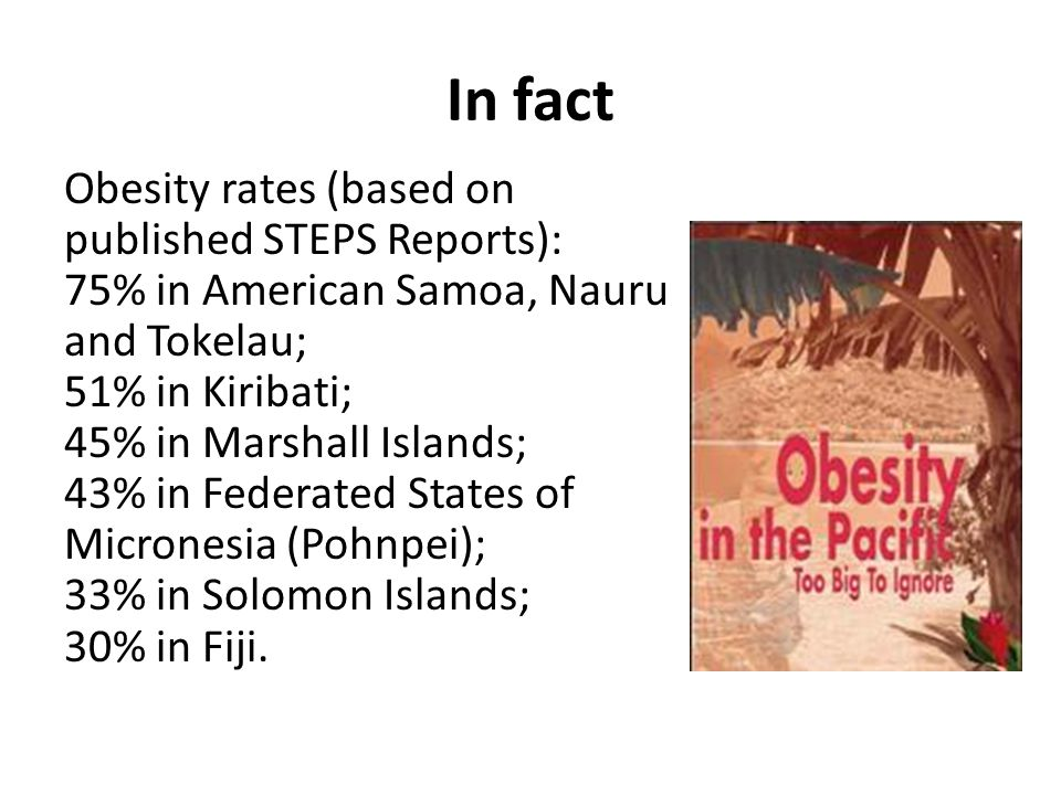 In fact Obesity rates (based on published STEPS Reports): 75% in American Samoa, Nauru and Tokelau; 51% in Kiribati; 45% in Marshall Islands; 43% in Federated States of Micronesia (Pohnpei); 33% in Solomon Islands; 30% in Fiji.