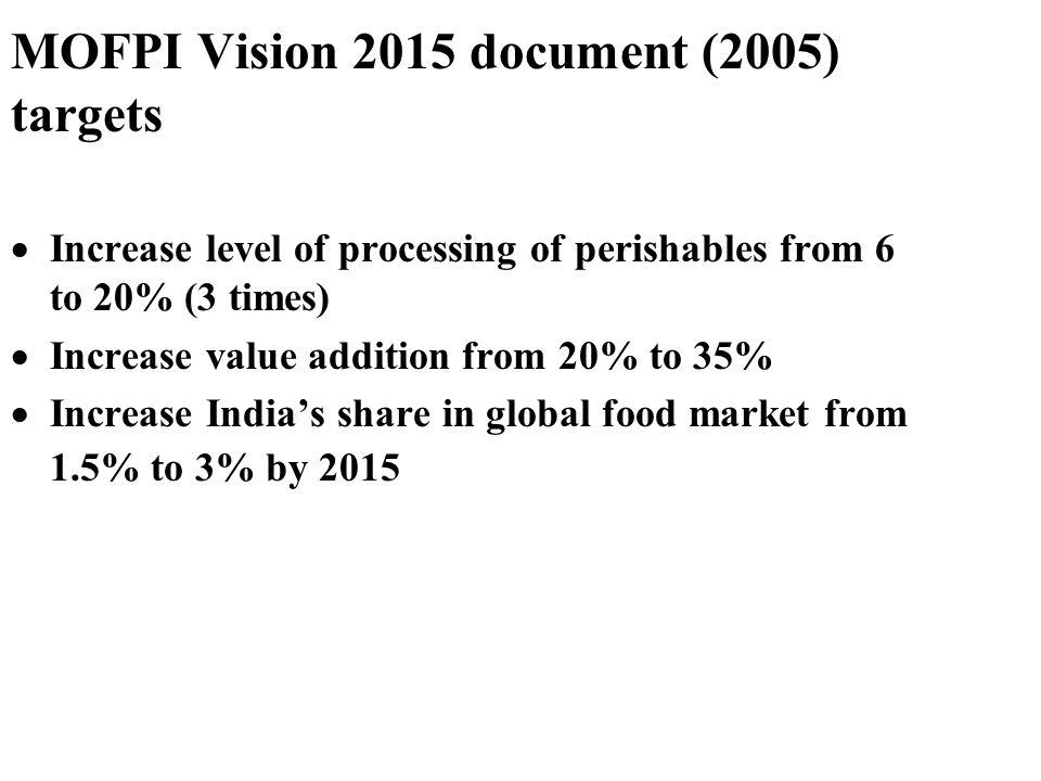 69 FOOD STANDARDS A.Safety Standards B.