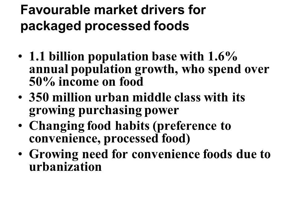 Increasing proportion of urban working women, growing organized retails.
