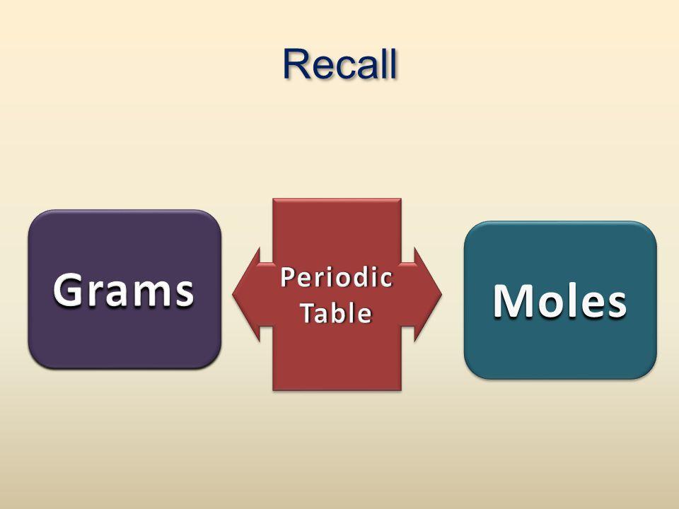 Recall MolesMoles